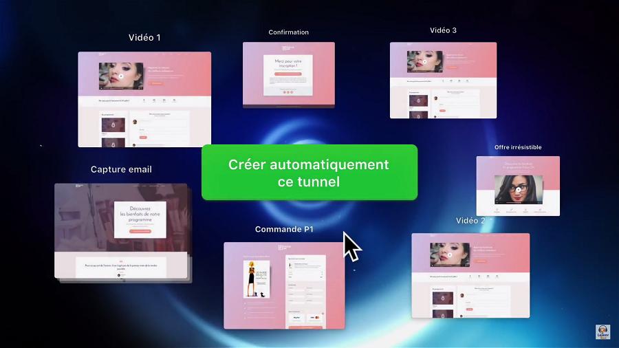 Learnybox V3 créer un tunnel de vente en 1 clic