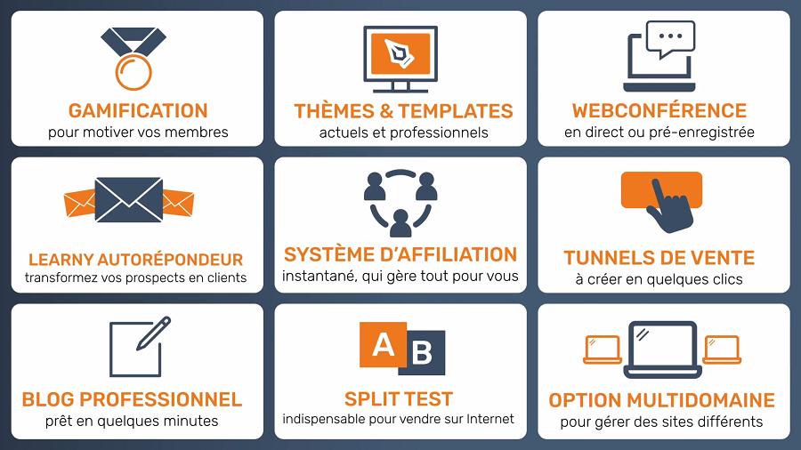 Learnybox V3 nouvelle fonctionnalités