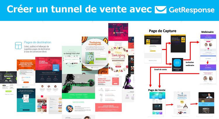 Comment créer un tunnel de vente avec getresponse